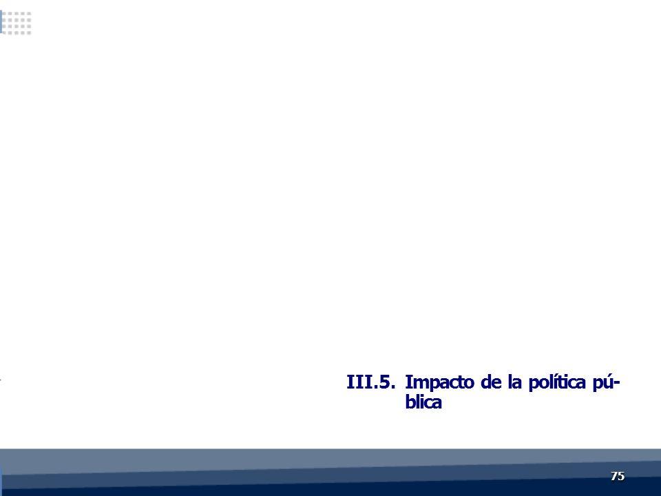 III.5.Impacto de la política pú- blica 7575