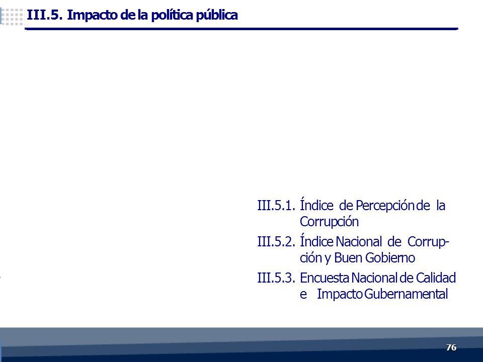 7676 III.5.1. Índice de Percepción de la Corrupción III.5.2.
