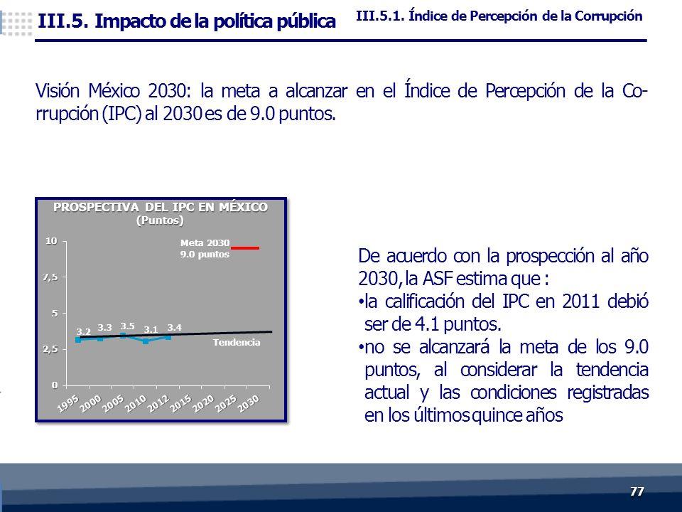 7777 De acuerdo con la prospección al año 2030, la ASF estima que : la calificación del IPC en 2011 debió ser de 4.1 puntos.