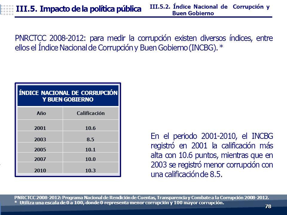 7878 En el periodo 2001-2010, el INCBG registró en 2001 la calificación más alta con 10.6 puntos, mientras que en 2003 se registró menor corrupción con una calificación de 8.5.