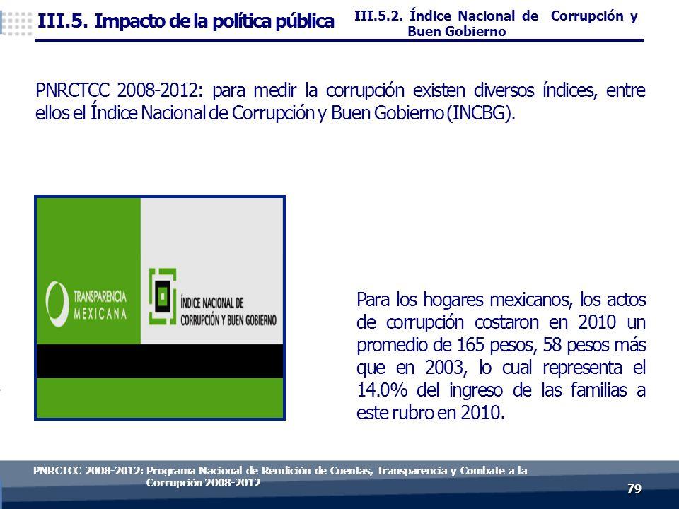 7979 Para los hogares mexicanos, los actos de corrupción costaron en 2010 un promedio de 165 pesos, 58 pesos más que en 2003, lo cual representa el 14.0% del ingreso de las familias a este rubro en 2010.