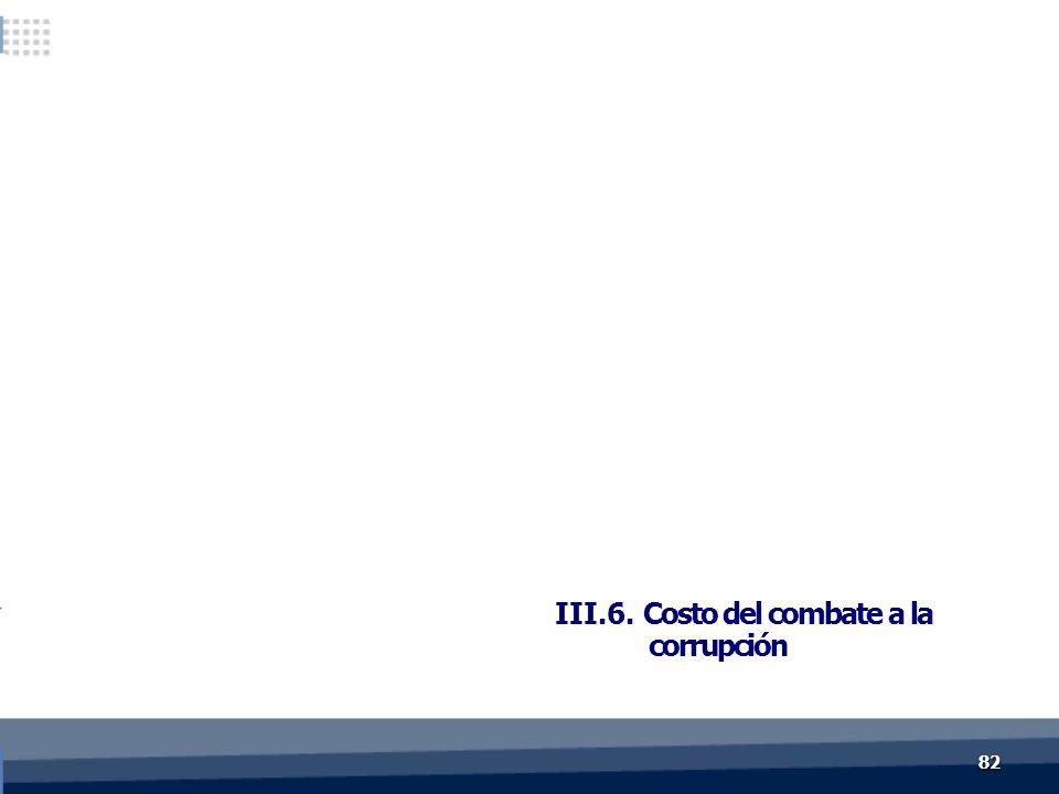 III.6. Costo del combate a la corrupción 8282