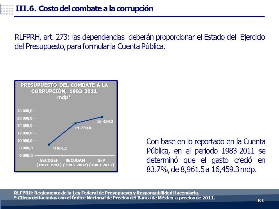 8383 Con base en lo reportado en la Cuenta Pública, en el periodo 1983-2011 se determinó que el gasto creció en 83.7%, de 8,961.5 a 16,459.3 mdp.