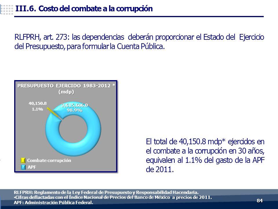 8484 El total de 40,150.8 mdp* ejercidos en el combate a la corrupción en 30 años, equivalen al 1.1% del gasto de la APF de 2011.