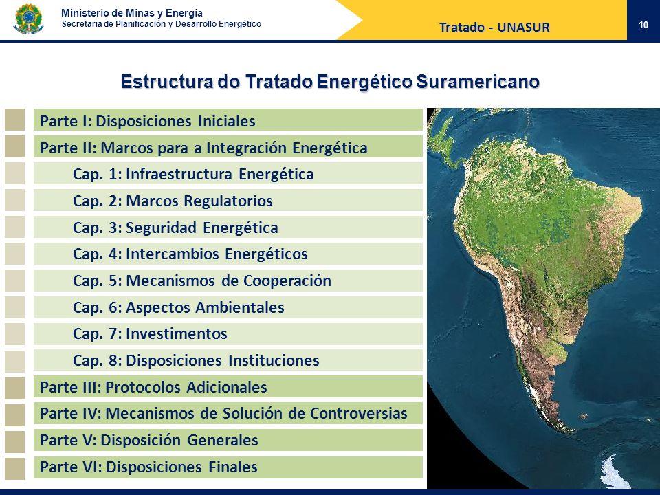 Ministerio de Minas y Energía Secretaria de Planificación y Desarrollo Energético Estructura do Tratado Energético Suramericano 10 Parte I: Disposicio