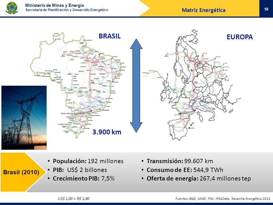 Ministerio de Minas y Energía Secretaria de Planificación y Desarrollo Energético BRASIL EUROPA 18 Populación: 192 millones PIB: US$ 2 billones Crecim