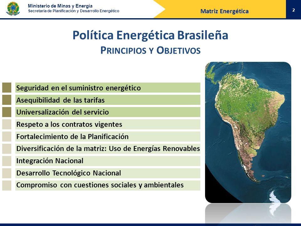 Ministerio de Minas y Energía Secretaria de Planificación y Desarrollo Energético Política Energética Brasileña P RINCIPIOS Y O BJETIVOS 2 Seguridad e