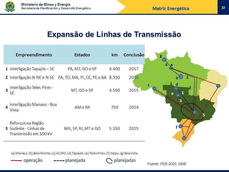 Ministerio de Minas y Energía Secretaria de Planificación y Desarrollo Energético Expansão de Linhas de Transmissão g f 1 2 3 5 4 b 2 a e c d Empreend