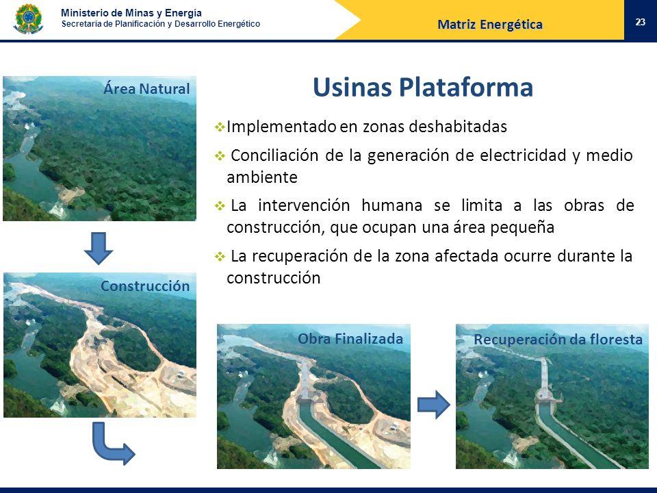 Ministerio de Minas y Energía Secretaria de Planificación y Desarrollo Energético Implementado en zonas deshabitadas Conciliación de la generación de