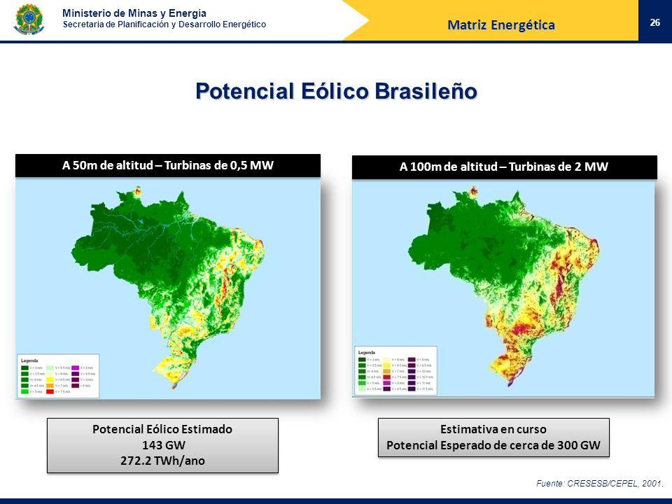 Ministerio de Minas y Energía Secretaria de Planificación y Desarrollo Energético Potencial Eólico Brasileño Fuente: CRESESB/CEPEL, 2001. Estimativa e
