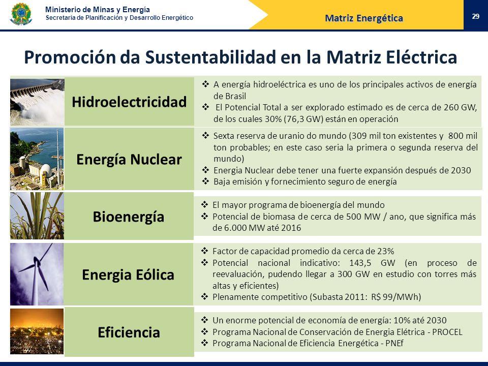 Ministerio de Minas y Energía Secretaria de Planificación y Desarrollo Energético Un enorme potencial de economía de energía: 10% até 2030 Programa Na