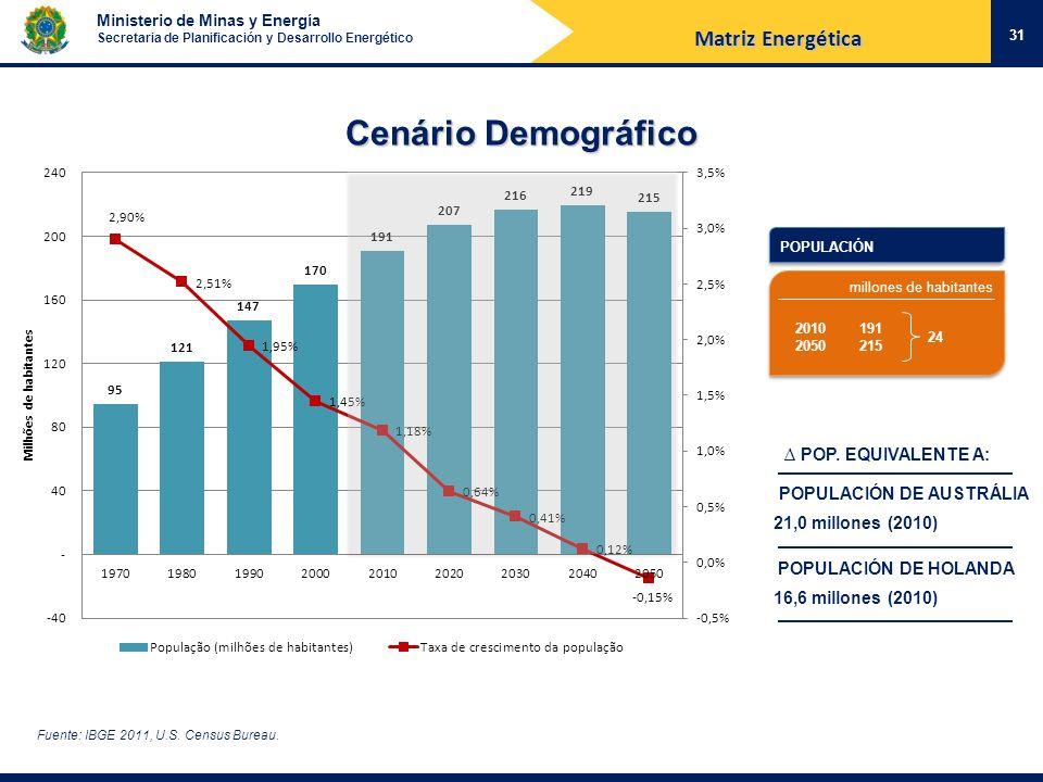 Ministerio de Minas y Energía Secretaria de Planificación y Desarrollo Energético 31 Cenário Demográfico POPULACIÓN DE AUSTRÁLIA 21,0 millones (2010)