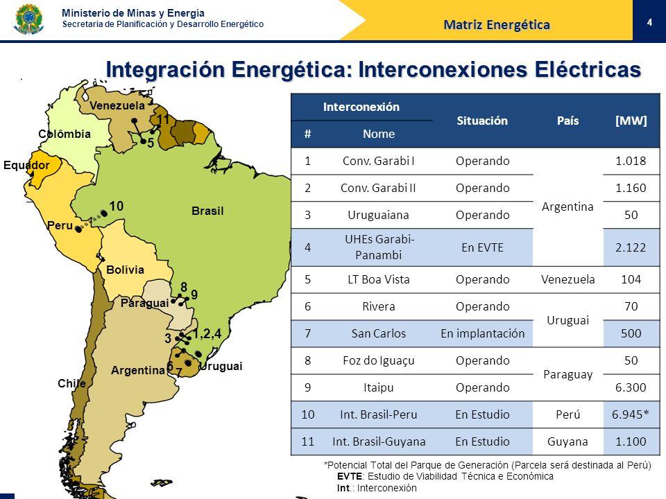 Ministerio de Minas y Energía Secretaria de Planificación y Desarrollo Energético 4 Integración Energética: Interconexiones Eléctricas Brasil Argentin