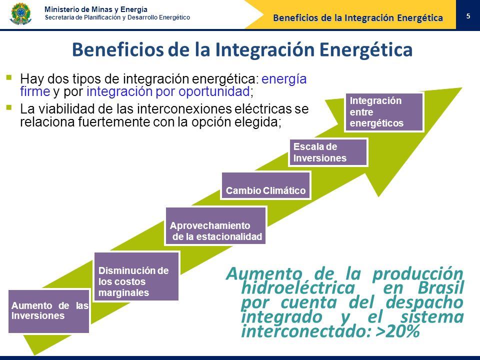 Ministerio de Minas y Energía Secretaria de Planificación y Desarrollo Energético 6 Integración Energética Firme y por Oportunidad D= Demanda de Energia G NC RCRC Importacíon 3.900 km P G1 G2 B A G NC + R C + Imp = D Hay tres casos muy sencillos: Integración por Oportunidad pura ( Media (Imp)=0) Integración Firme pura ( Media (Imp) 0) Caso Misto; Complementariedad entre Cuencas Complementariedad entre Fuentes Aumento de G NC