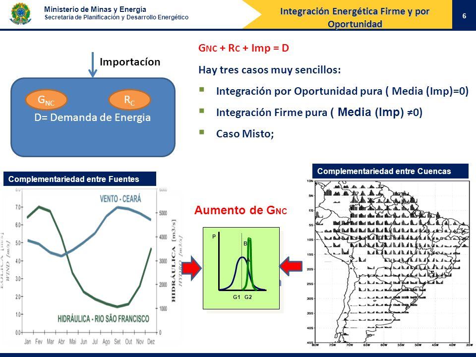 Ministerio de Minas y Energía Secretaria de Planificación y Desarrollo Energético 6 Integración Energética Firme y por Oportunidad D= Demanda de Energ