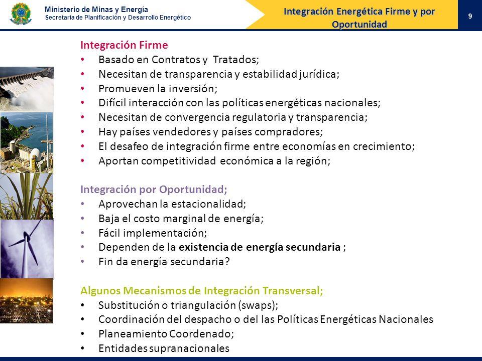 Ministerio de Minas y Energía Secretaria de Planificación y Desarrollo Energético 9 Integración Firme Basado en Contratos y Tratados; Necesitan de tra