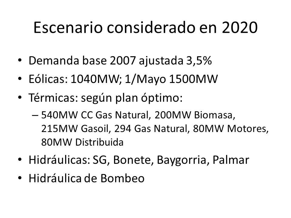 Escenario considerado en 2020 Demanda base 2007 ajustada 3,5% Eólicas: 1040MW; 1/Mayo 1500MW Térmicas: según plan óptimo: – 540MW CC Gas Natural, 200M