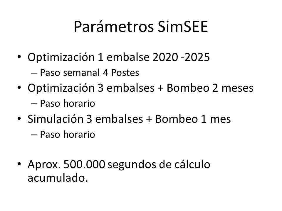 Parámetros SimSEE Optimización 1 embalse 2020 -2025 – Paso semanal 4 Postes Optimización 3 embalses + Bombeo 2 meses – Paso horario Simulación 3 embal