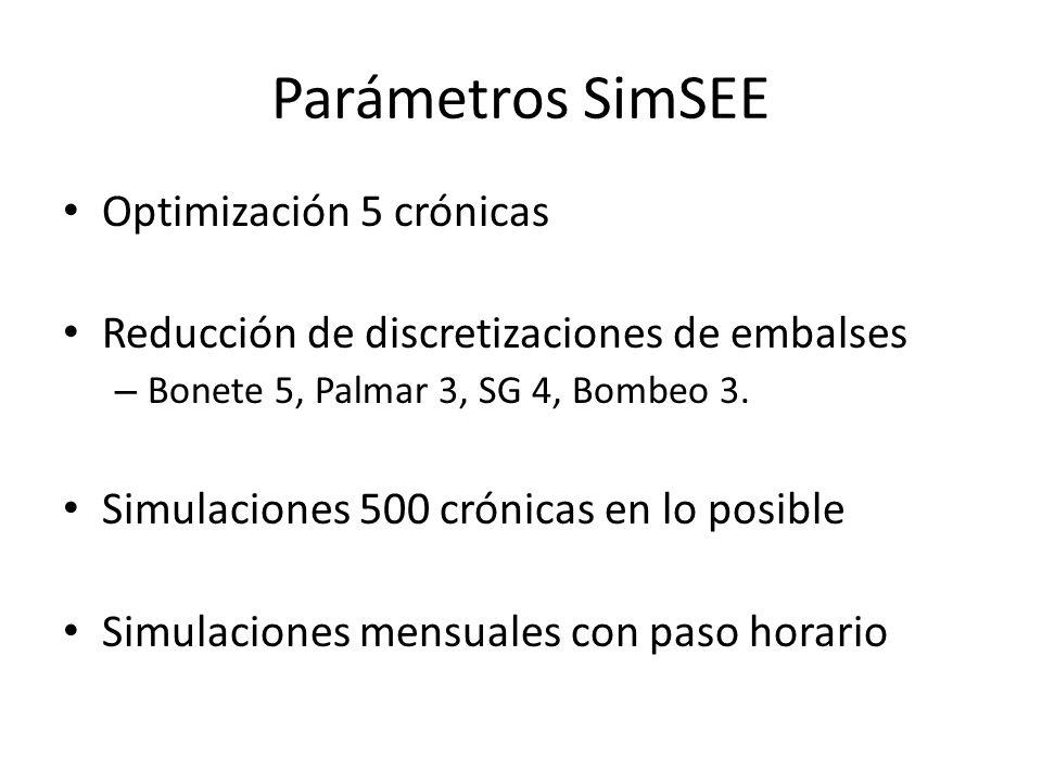 Parámetros SimSEE Optimización 5 crónicas Reducción de discretizaciones de embalses – Bonete 5, Palmar 3, SG 4, Bombeo 3. Simulaciones 500 crónicas en