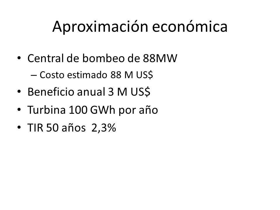 Aproximación económica Central de bombeo de 88MW – Costo estimado 88 M US$ Beneficio anual 3 M US$ Turbina 100 GWh por año TIR 50 años 2,3%