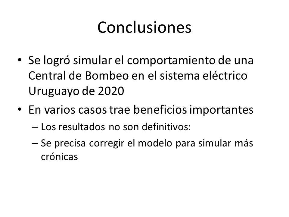 Conclusiones Se logró simular el comportamiento de una Central de Bombeo en el sistema eléctrico Uruguayo de 2020 En varios casos trae beneficios impo