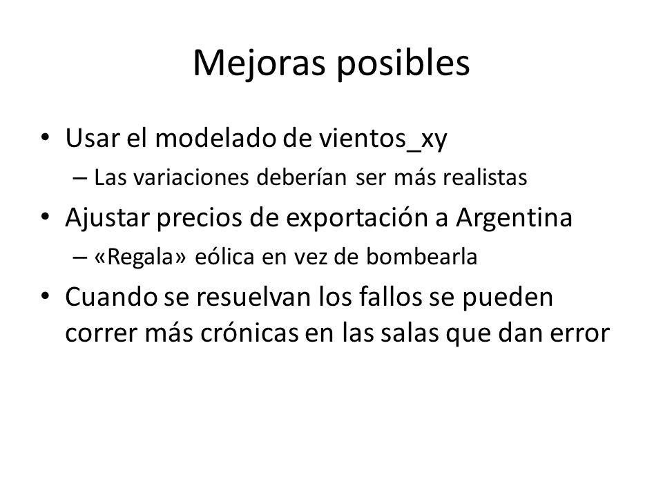 Mejoras posibles Usar el modelado de vientos_xy – Las variaciones deberían ser más realistas Ajustar precios de exportación a Argentina – «Regala» eól
