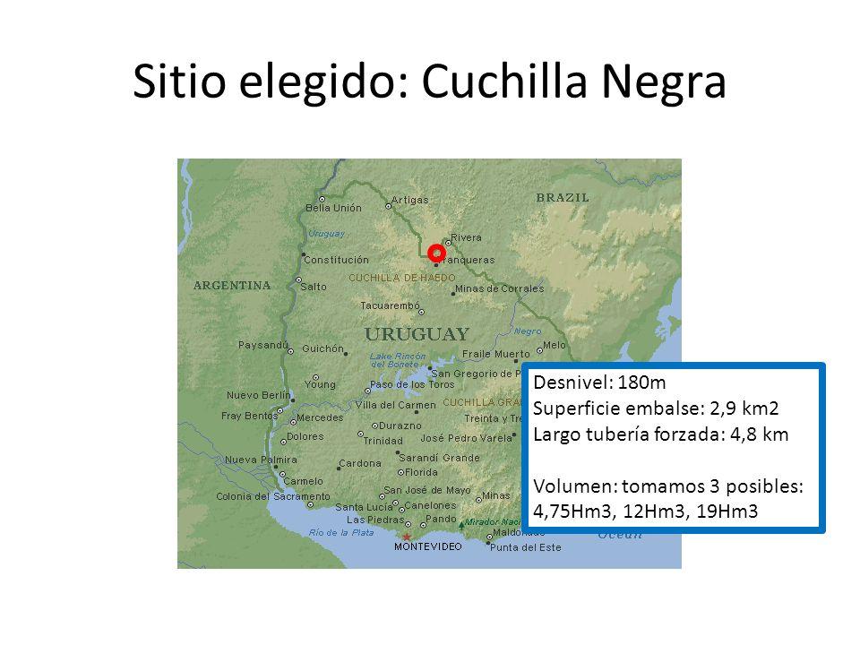 Conclusiones Se logró simular el comportamiento de una Central de Bombeo en el sistema eléctrico Uruguayo de 2020 En varios casos trae beneficios importantes – Los resultados no son definitivos: – Se precisa corregir el modelo para simular más crónicas