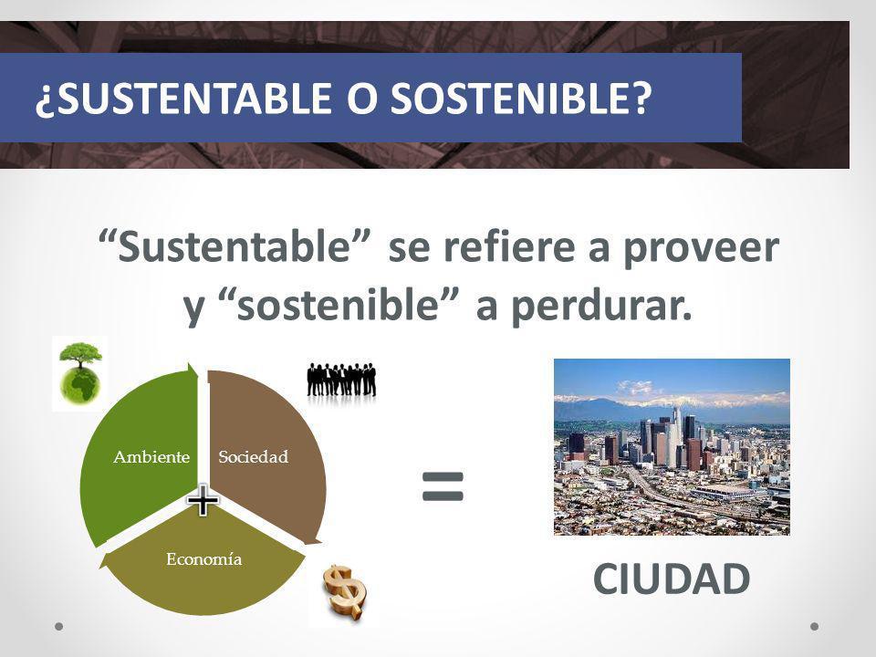 Sustentable se refiere a proveer y sostenible a perdurar. ¿SUSTENTABLE O SOSTENIBLE? Sociedad Economía Ambiente CIUDAD =