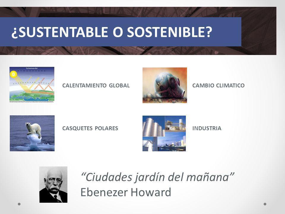 ¿SUSTENTABLE O SOSTENIBLE? CALENTAMIENTO GLOBALCAMBIO CLIMATICO Ciudades jardín del mañana Ebenezer Howard CASQUETES POLARESINDUSTRIA