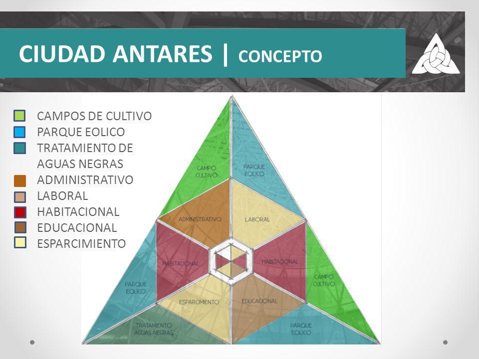 CAMPOS DE CULTIVO PARQUE EOLICO TRATAMIENTO DE AGUAS NEGRAS ADMINISTRATIVO LABORAL HABITACIONAL EDUCACIONAL ESPARCIMIENTO