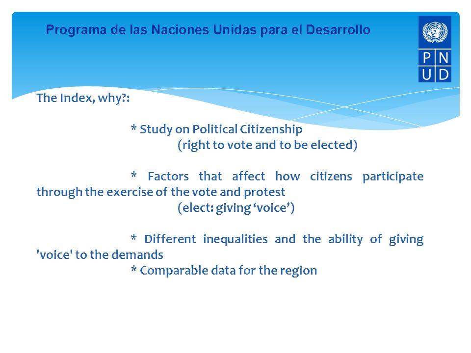 Programa de las Naciones Unidas para el Desarrollo The Index, how.