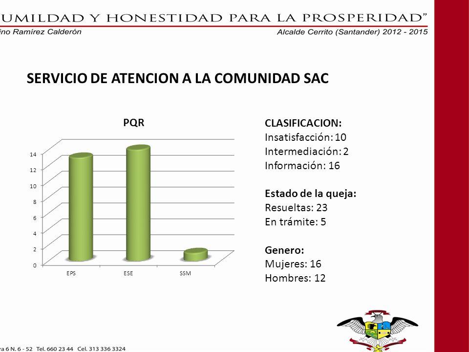 SALUD PUBLICA convenio interadministrativo no.