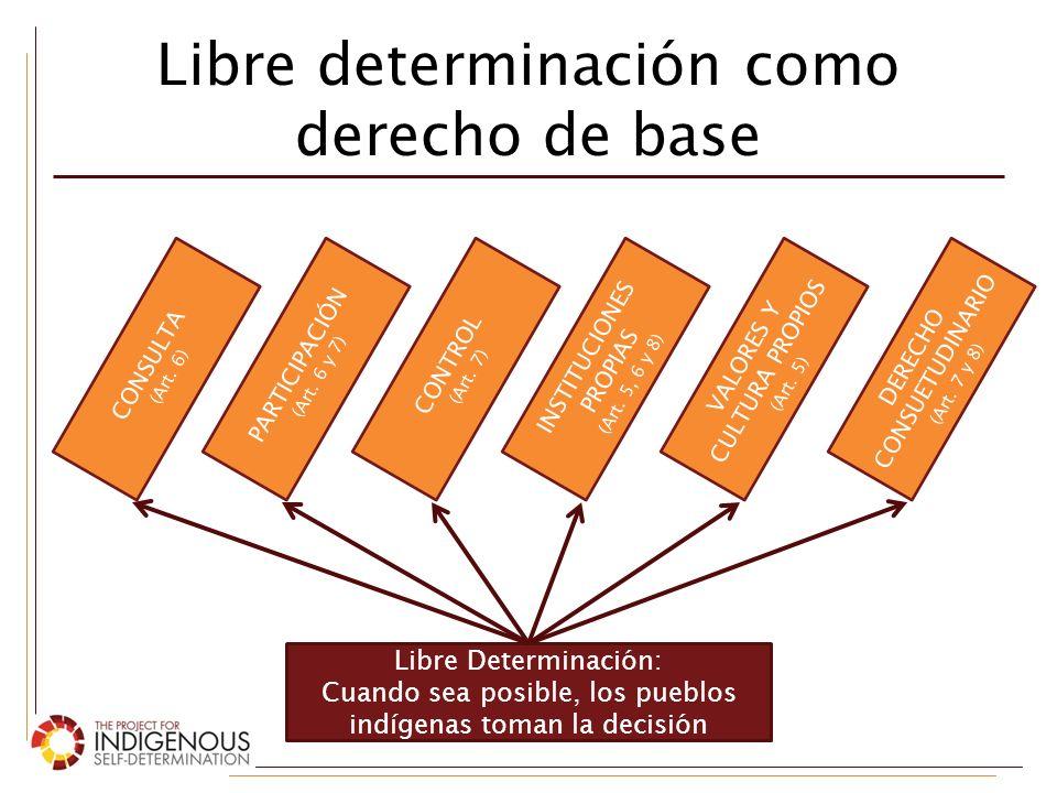 Una escala de libre determinación Libre determinación creciente Estado Solo Autoridad Compartida Pueblos Indígenas Solos Consulta y Participación Co- Responsabilidad Delegación Temática