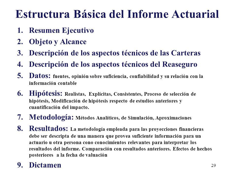 Estructura Básica del Informe Actuarial 1.Resumen Ejecutivo 2.Objeto y Alcance 3.Descripción de los aspectos técnicos de las Carteras 4.Descripción de