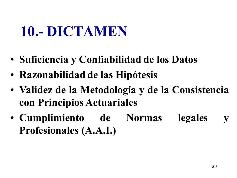 10.- DICTAMEN Suficiencia y Confiabilidad de los Datos Razonabilidad de las Hipótesis Validez de la Metodología y de la Consistencia con Principios Ac