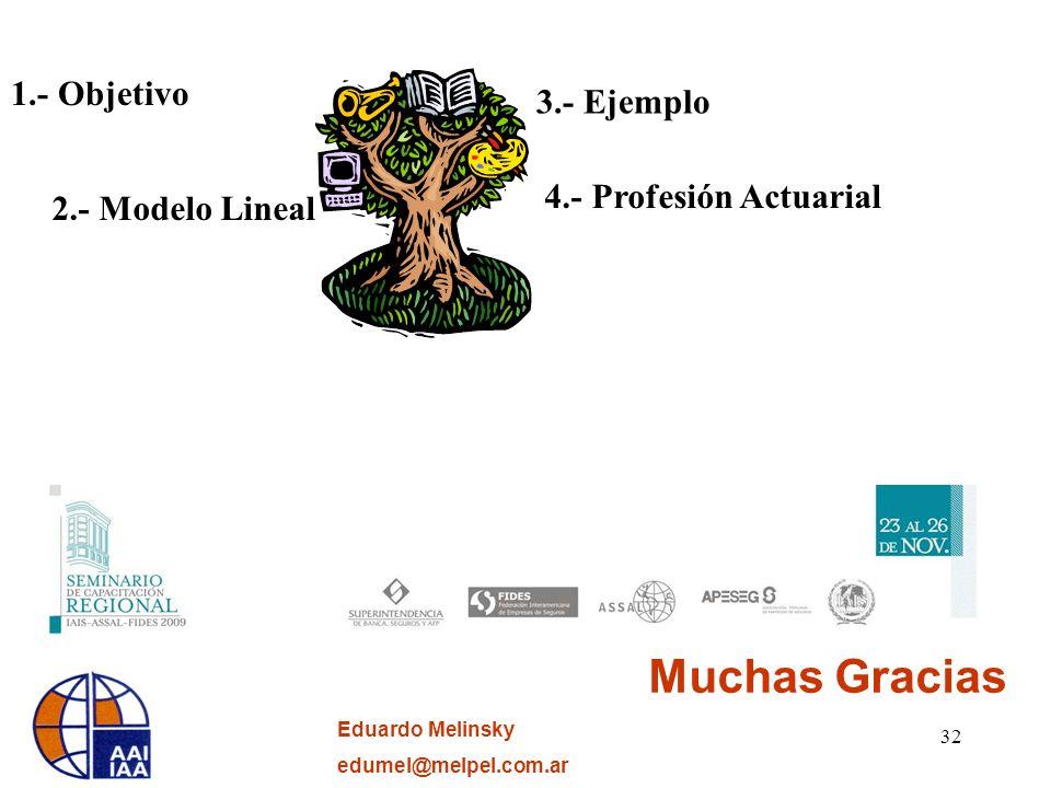32 Muchas Gracias Eduardo Melinsky edumel@melpel.com.ar 1.- Objetivo 2.- Modelo Lineal 3.- Ejemplo 4.- Profesión Actuarial