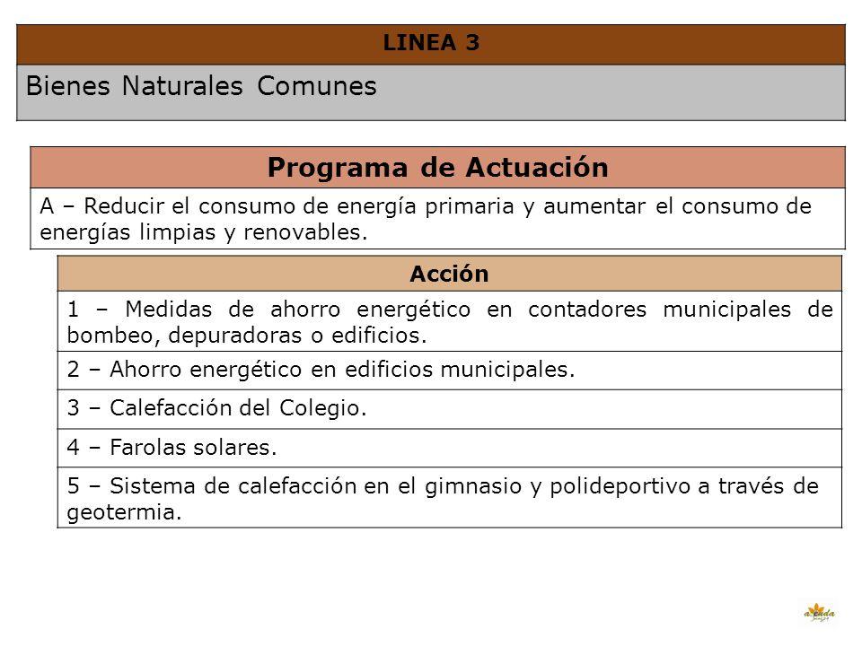 LINEA 3 Bienes Naturales Comunes Programa de Actuación A – Reducir el consumo de energía primaria y aumentar el consumo de energías limpias y renovabl