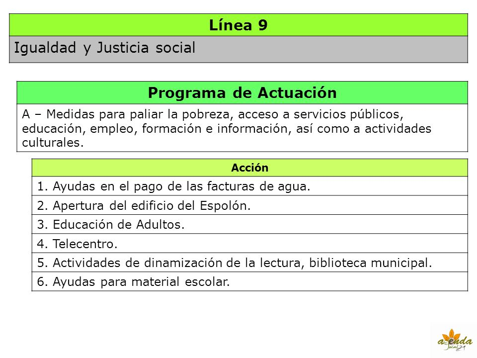 Línea 9 Igualdad y Justicia social Programa de Actuación A – Medidas para paliar la pobreza, acceso a servicios públicos, educación, empleo, formación