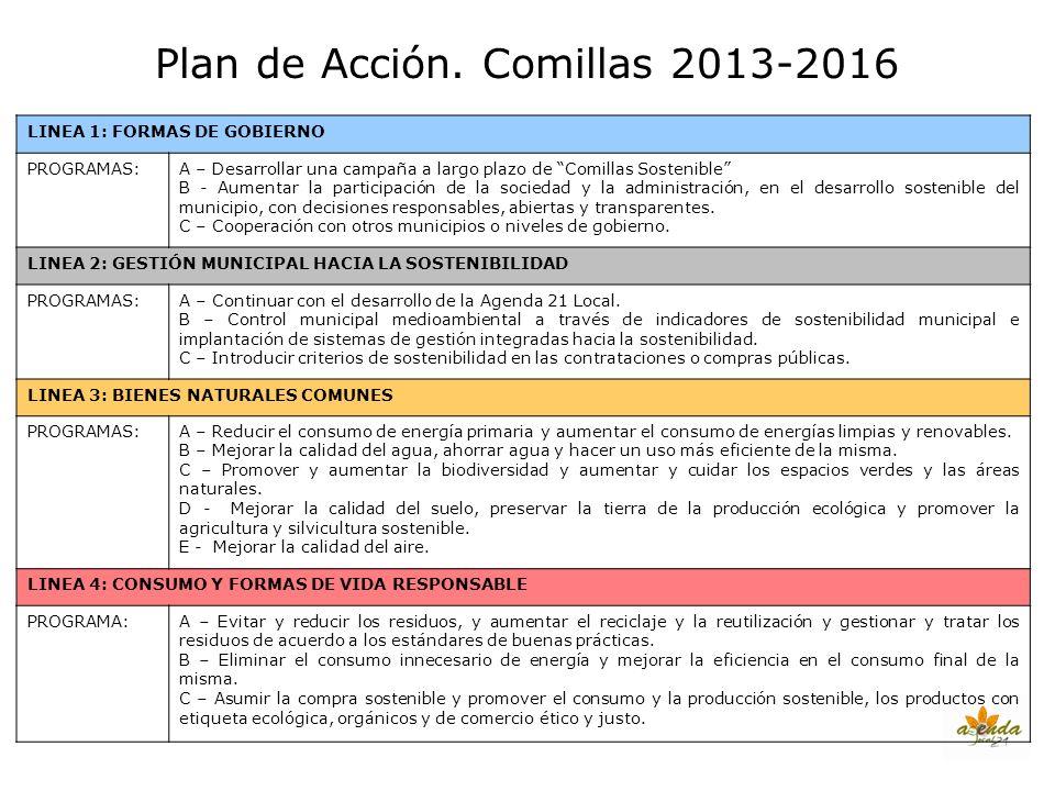 Plan de Acción. Comillas 2013-2016 LINEA 1: FORMAS DE GOBIERNO PROGRAMAS:A – Desarrollar una campaña a largo plazo de Comillas Sostenible B - Aumentar