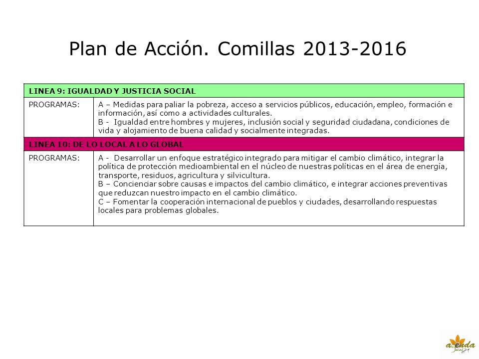 Línea 5 PLANIFICACIÓN Y DISEÑO URBANÍSTICO Programa de Actuación A – Regenerar y reutilizar las zonas degradadas y abandonadas.