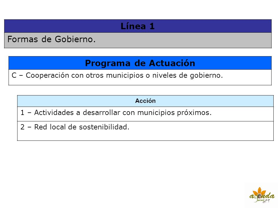 Línea 2 Gestión municipal hacia la sostenibilidad.
