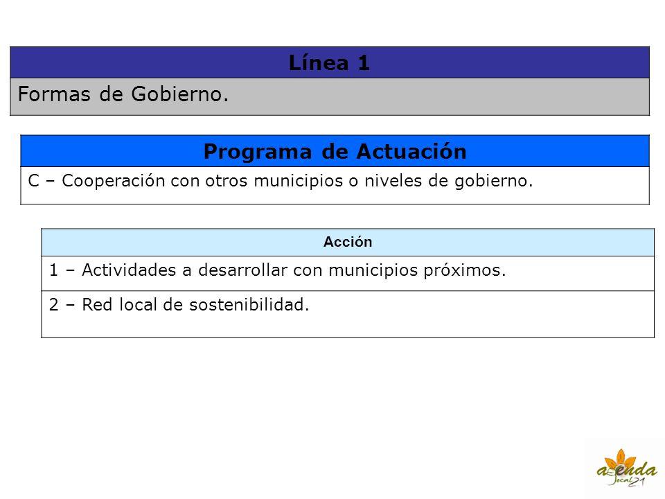 Línea 1 Formas de Gobierno. Programa de Actuación C – Cooperación con otros municipios o niveles de gobierno. Acción 1 – Actividades a desarrollar con