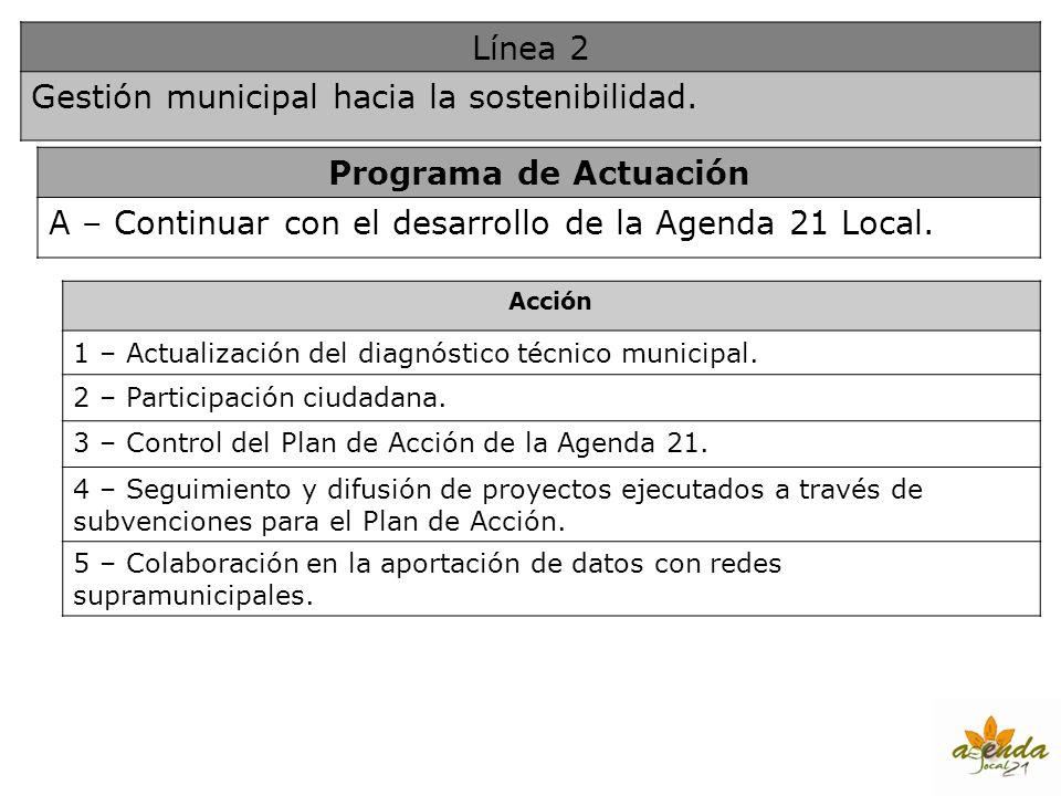 Línea 2 Gestión municipal hacia la sostenibilidad. Programa de Actuación A – Continuar con el desarrollo de la Agenda 21 Local. Acción 1 – Actualizaci