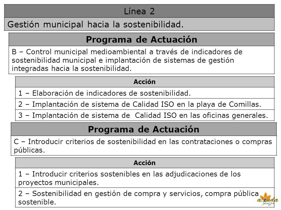 Línea 2 Gestión municipal hacia la sostenibilidad. Programa de Actuación B – Control municipal medioambiental a través de indicadores de sostenibilida