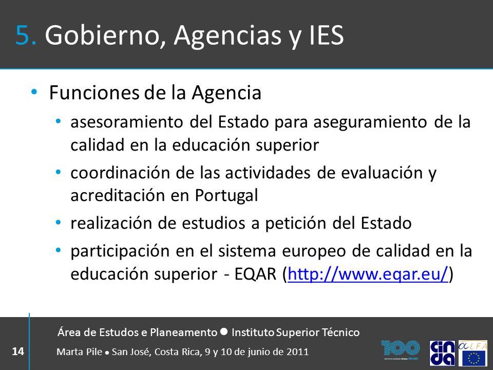 5. Gobierno, Agencias y IES Funciones de la Agencia asesoramiento del Estado para aseguramiento de la calidad en la educación superior coordinación de