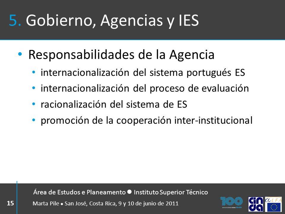5. Gobierno, Agencias y IES Responsabilidades de la Agencia internacionalización del sistema portugués ES internacionalización del proceso de evaluaci