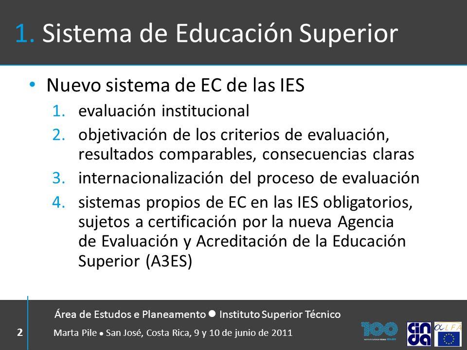 1. Sistema de Educación Superior Nuevo sistema de EC de las IES 1.evaluación institucional 2.objetivación de los criterios de evaluación, resultados c