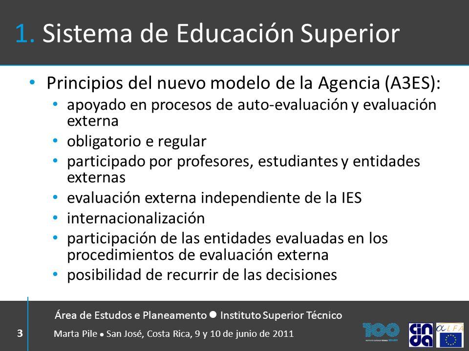 1. Sistema de Educación Superior Principios del nuevo modelo de la Agencia (A3ES): apoyado en procesos de auto-evaluación y evaluación externa obligat