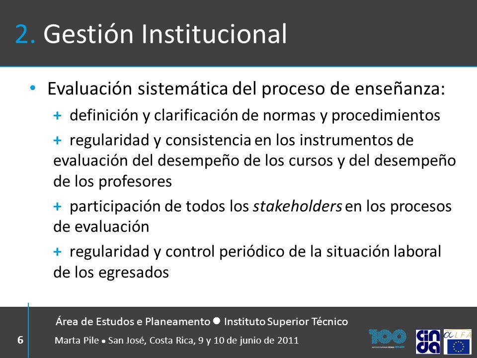 2. Gestión Institucional Evaluación sistemática del proceso de enseñanza: + definición y clarificación de normas y procedimientos + regularidad y cons