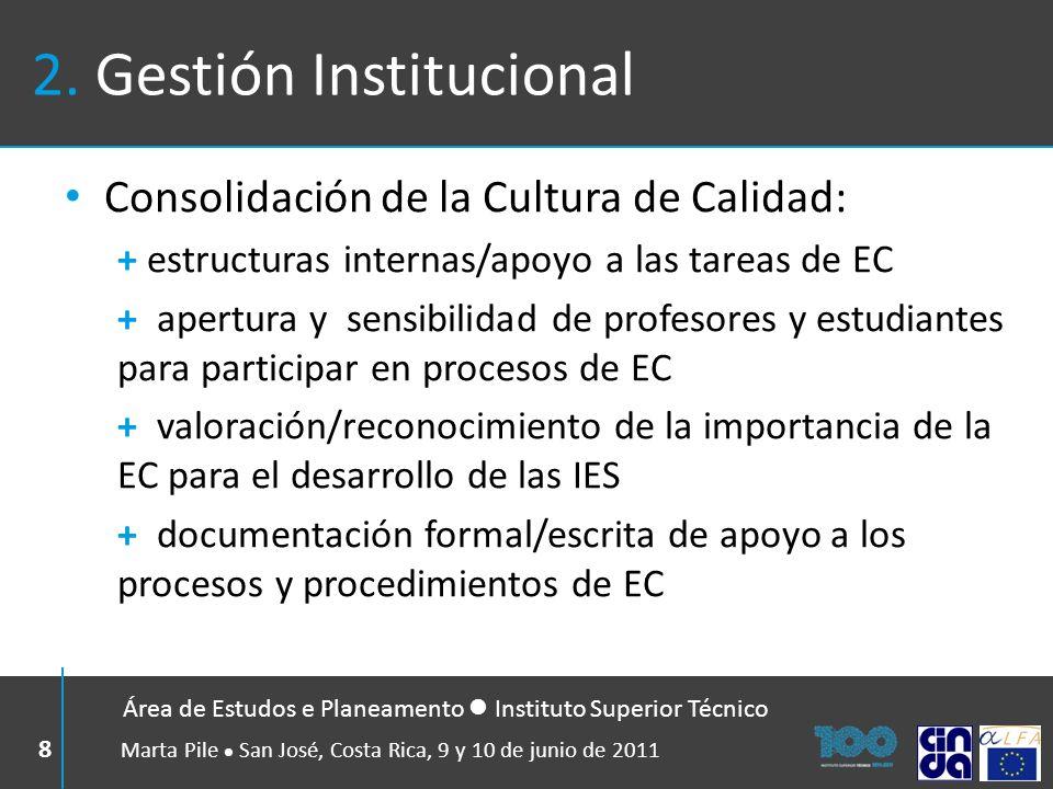 2. Gestión Institucional Consolidación de la Cultura de Calidad: + estructuras internas/apoyo a las tareas de EC + apertura y sensibilidad de profesor
